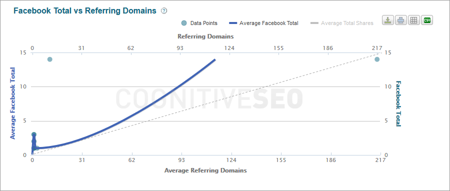 11_facebook_total_vs_referring_domains
