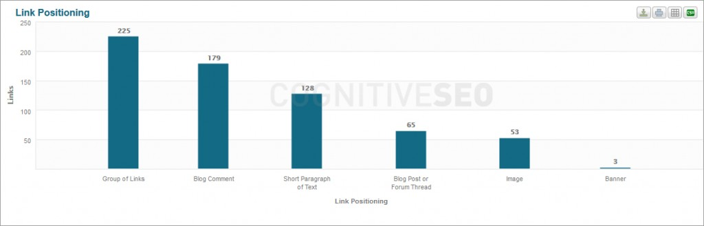 link_positioning_chart
