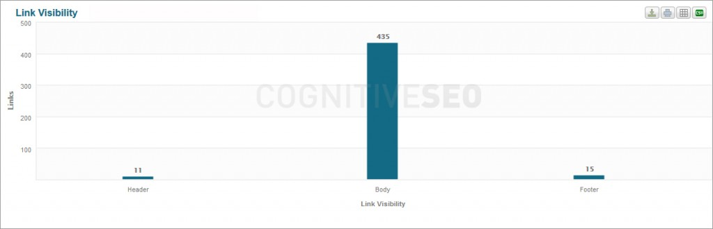 link_visibility_b