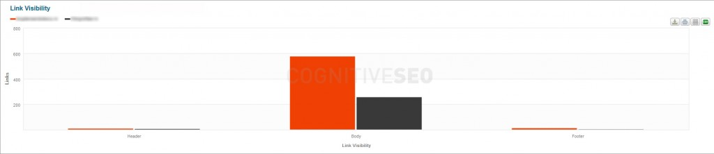 link_visibility_comp_
