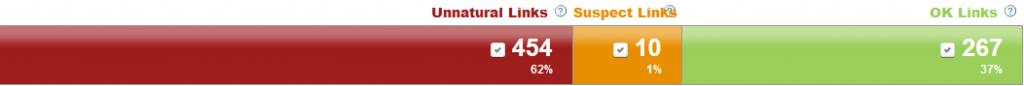 links_distribution