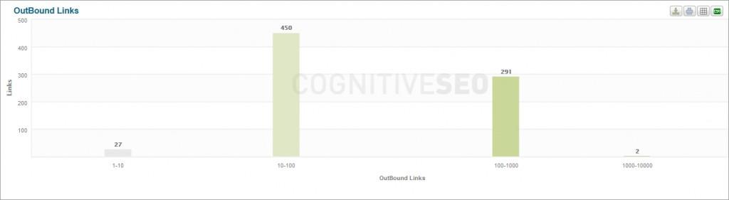 outbound_links