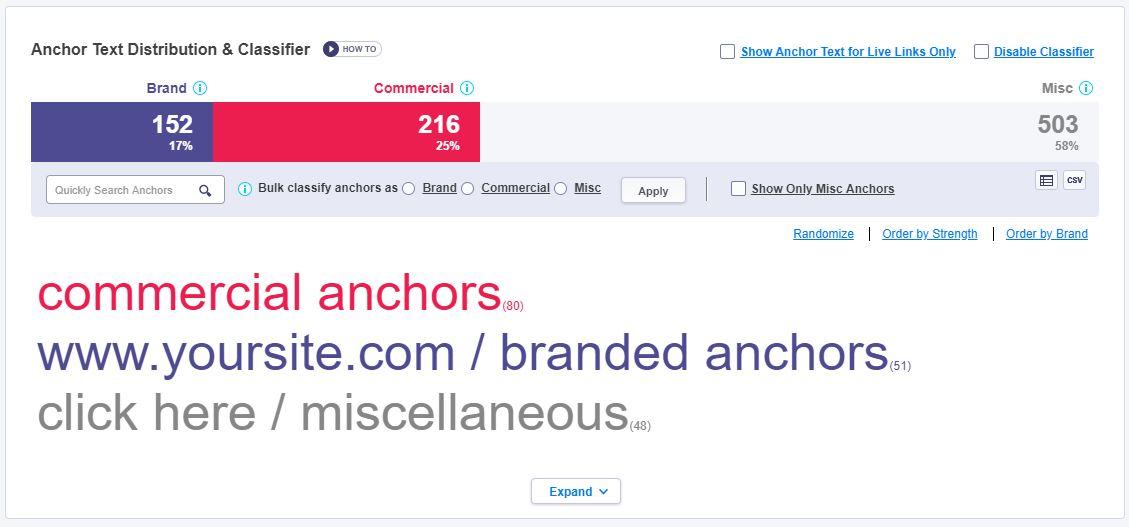 Anchor-texts