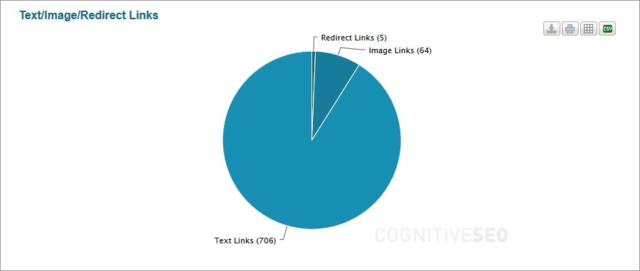 text_image_redirect_links