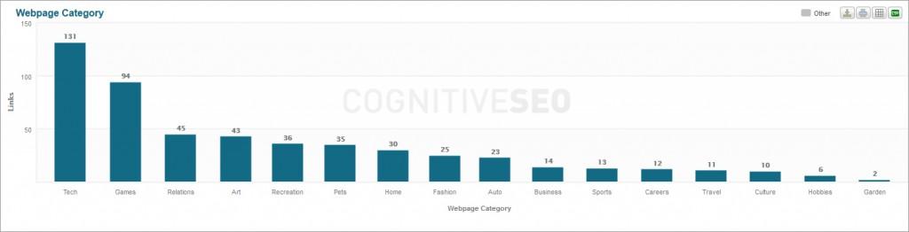 webpage_category