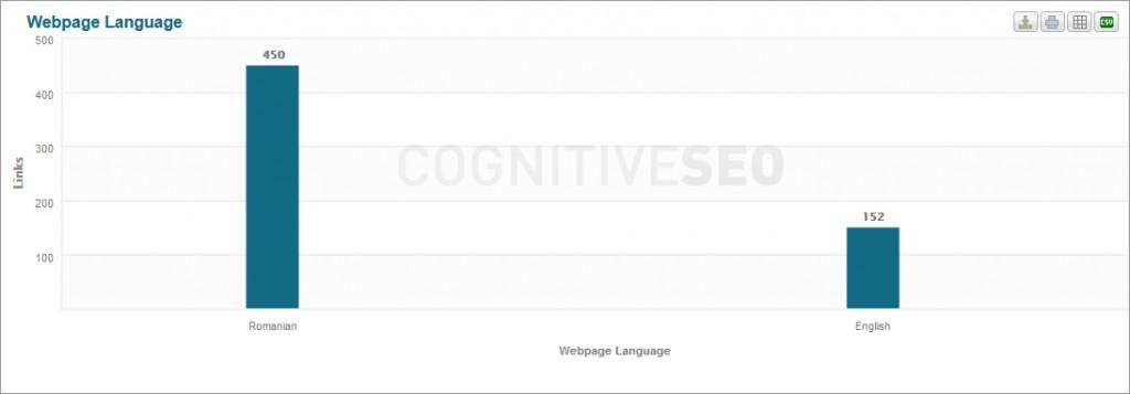 webpage_language