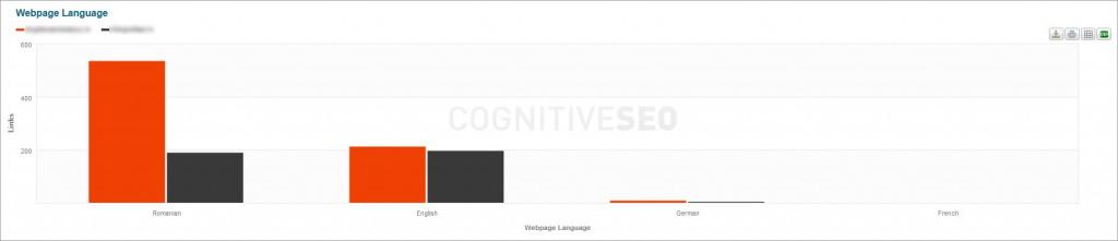 webpage_language_comp_