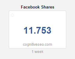 facebook-shares-widget