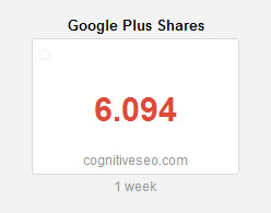 google-plus-shares-widget