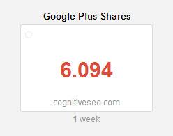 google-plus-shares-widget