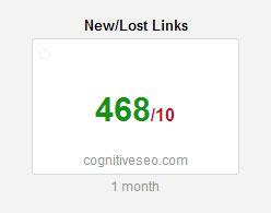 new-lost-links-widget