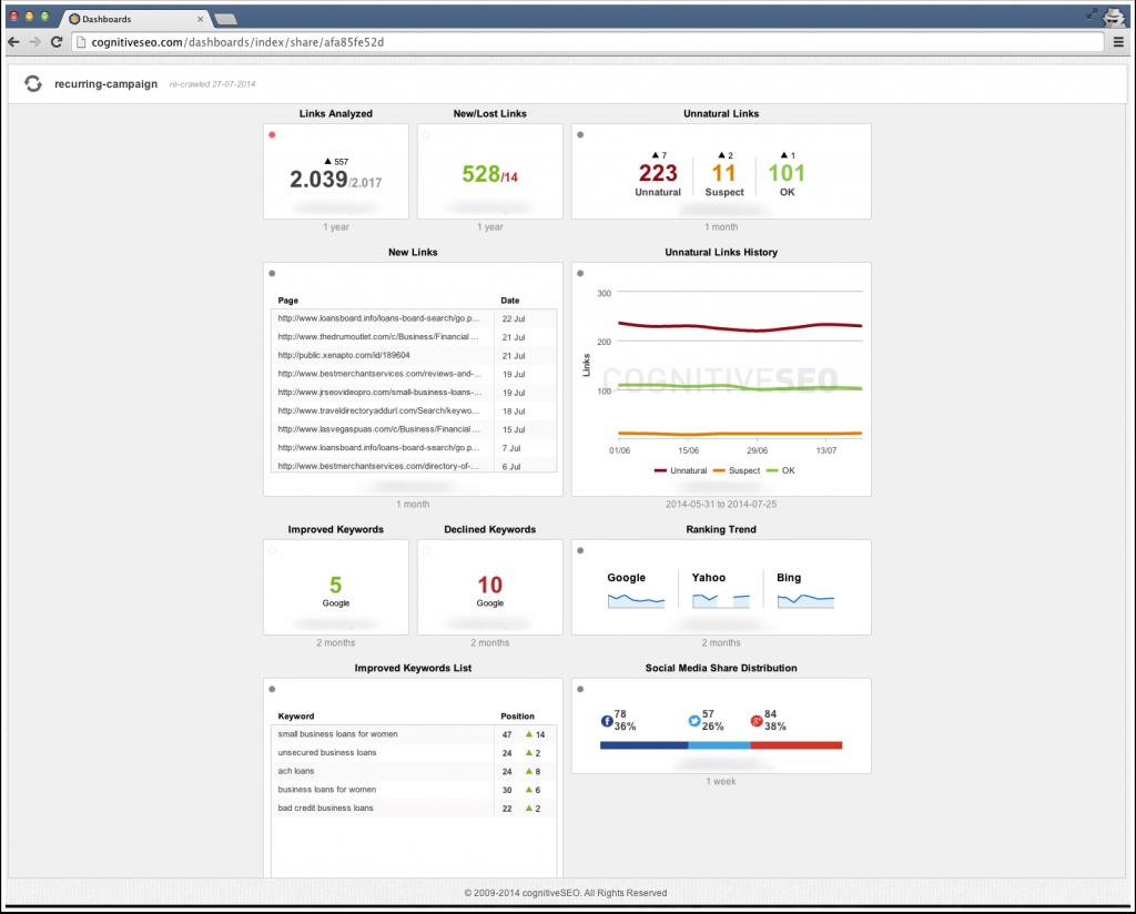 share-dashboard-example-widgets