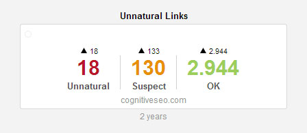 unnatural-links-widget