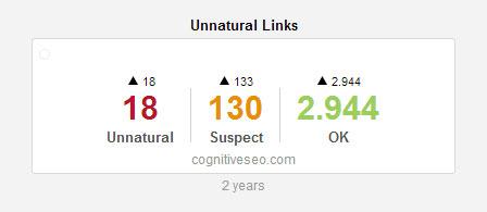 unnatural-links-widget