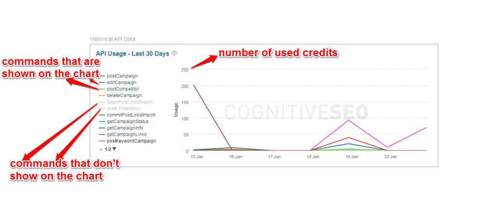 API_usage-30days