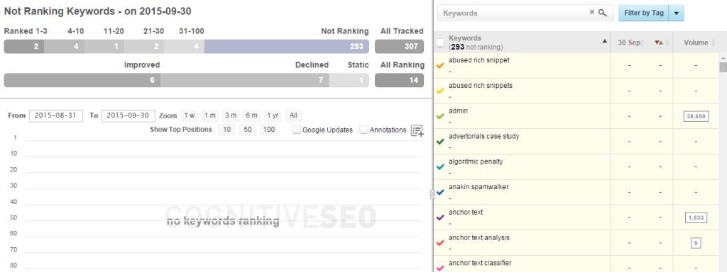 not_ranking
