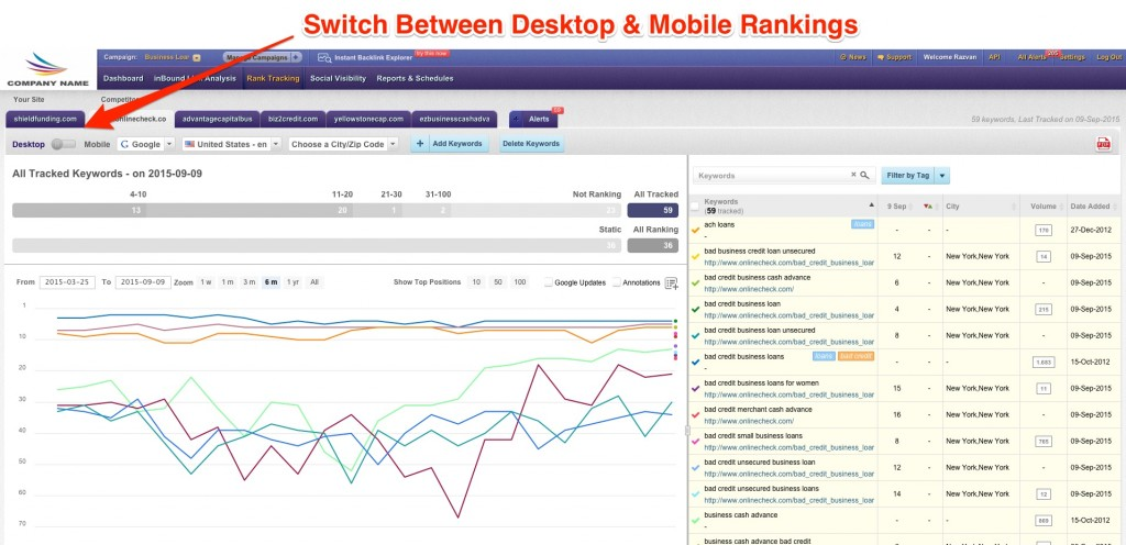swithc-desktop-mobile-rankings